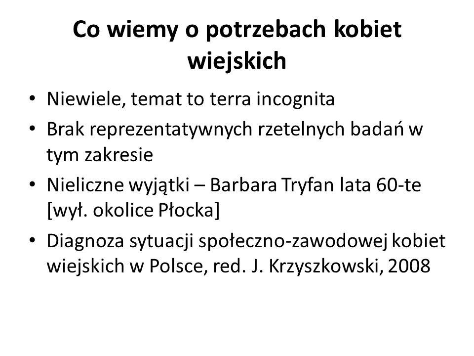 """Bariery zatrudnienia kobiet wiejskich Nawet nieliczne i niereprezentatywne badania wskazują, że bariery zatrudnienia kobiet wiejskich w pierwszym rzędzie to brak miejsc pracy i bariery komunikacyjne – polska wieś wciąż znajduje się """"daleko od szosy Same szkolenia nie zbudują miejsc pracy ani zapotrzebowania na działalność gospodarczą"""
