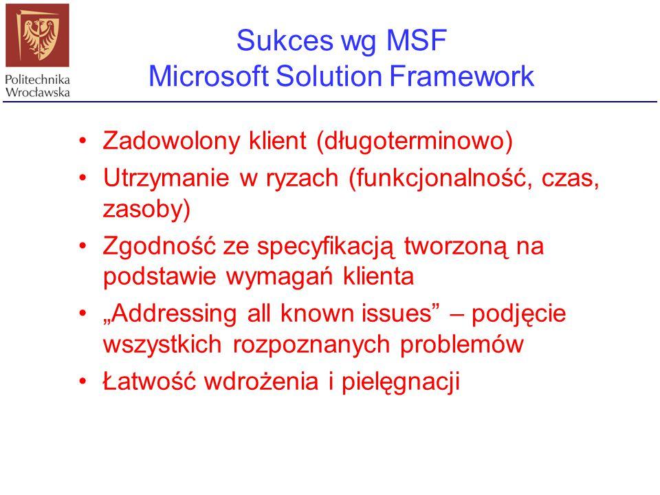 Sukces wg MSF Microsoft Solution Framework Zadowolony klient (długoterminowo) Utrzymanie w ryzach (funkcjonalność, czas, zasoby) Zgodność ze specyfika