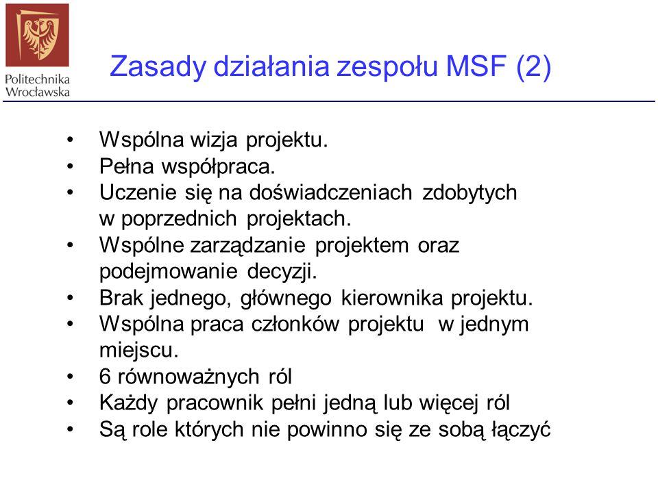 Zasady działania zespołu MSF (2) Wspólna wizja projektu. Pełna współpraca. Uczenie się na doświadczeniach zdobytych w poprzednich projektach. Wspólne