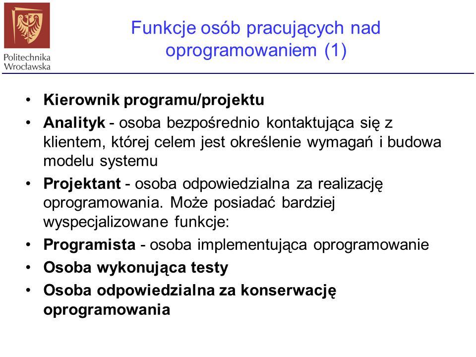 Funkcje osób pracujących nad oprogramowaniem (1) Kierownik programu/projektu Analityk - osoba bezpośrednio kontaktująca się z klientem, której celem j