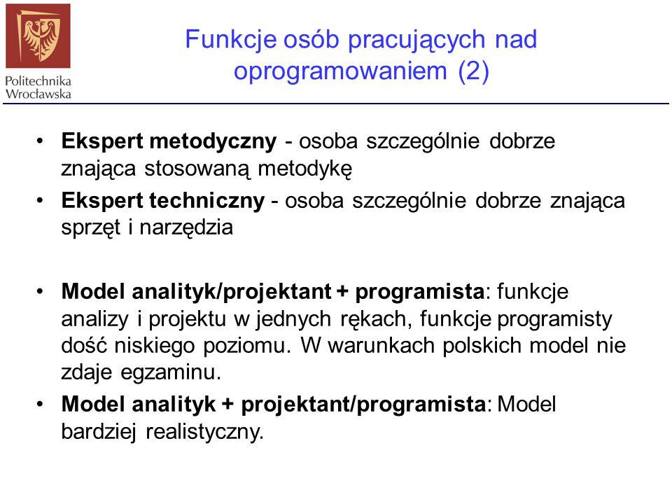 Funkcje osób pracujących nad oprogramowaniem (2) Ekspert metodyczny - osoba szczególnie dobrze znająca stosowaną metodykę Ekspert techniczny - osoba s