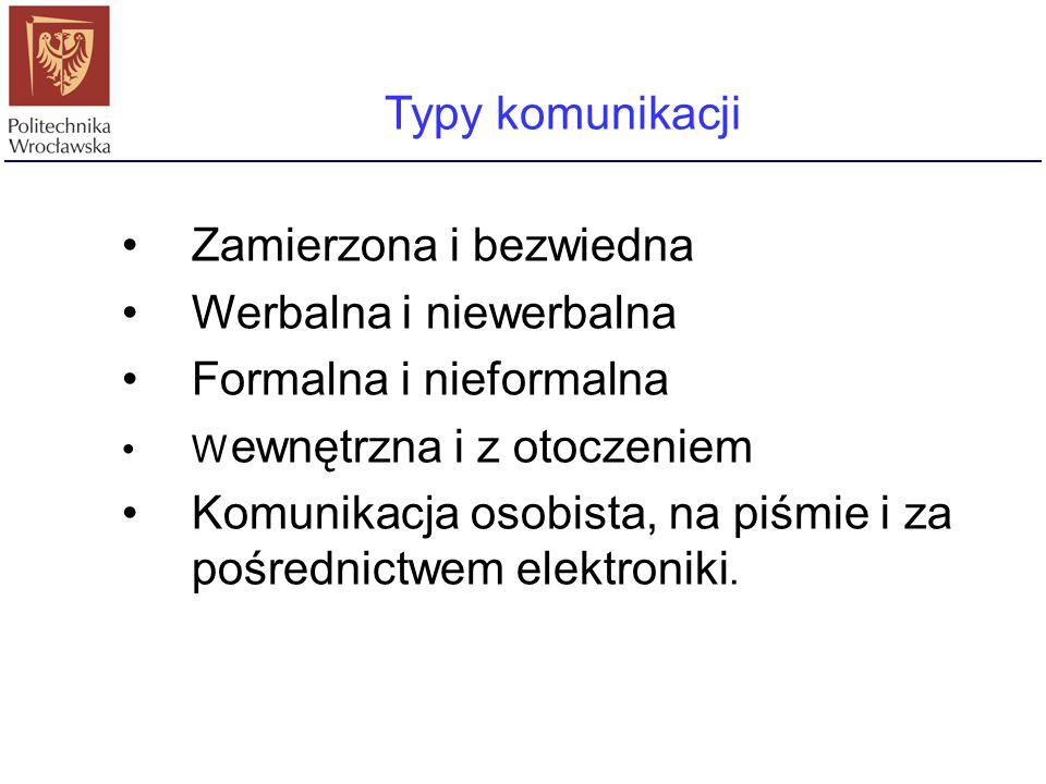 Typy komunikacji Zamierzona i bezwiedna Werbalna i niewerbalna Formalna i nieformalna W ewnętrzna i z otoczeniem Komunikacja osobista, na piśmie i za