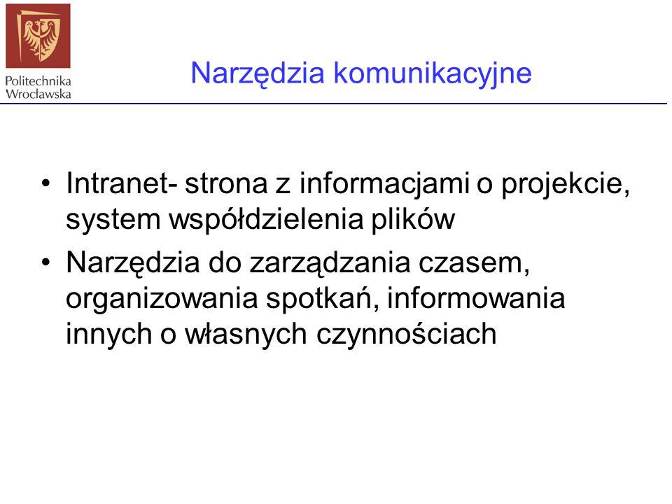 Intranet- strona z informacjami o projekcie, system współdzielenia plików Narzędzia do zarządzania czasem, organizowania spotkań, informowania innych