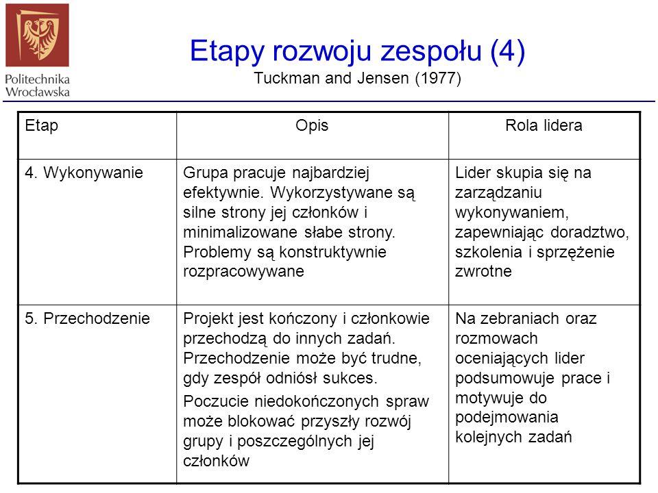 Etapy rozwoju zespołu (4) Tuckman and Jensen (1977) EtapOpisRola lidera 4. WykonywanieGrupa pracuje najbardziej efektywnie. Wykorzystywane są silne st