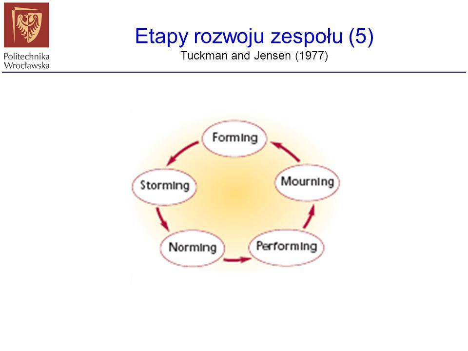 Etapy rozwoju zespołu (5) Tuckman and Jensen (1977)