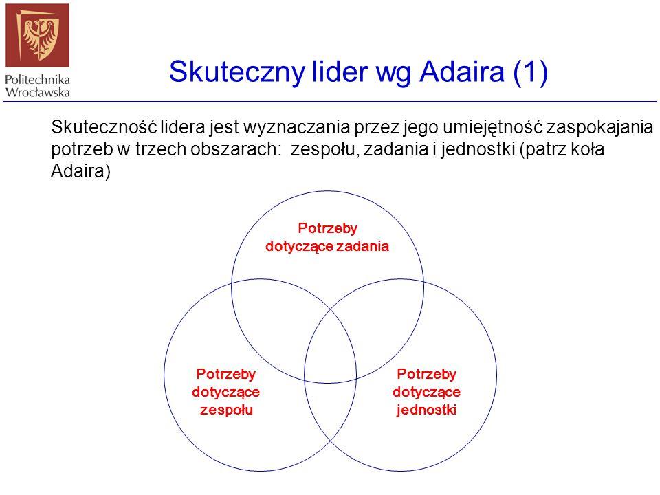 Skuteczność lidera jest wyznaczania przez jego umiejętność zaspokajania potrzeb w trzech obszarach: zespołu, zadania i jednostki (patrz koła Adaira) S
