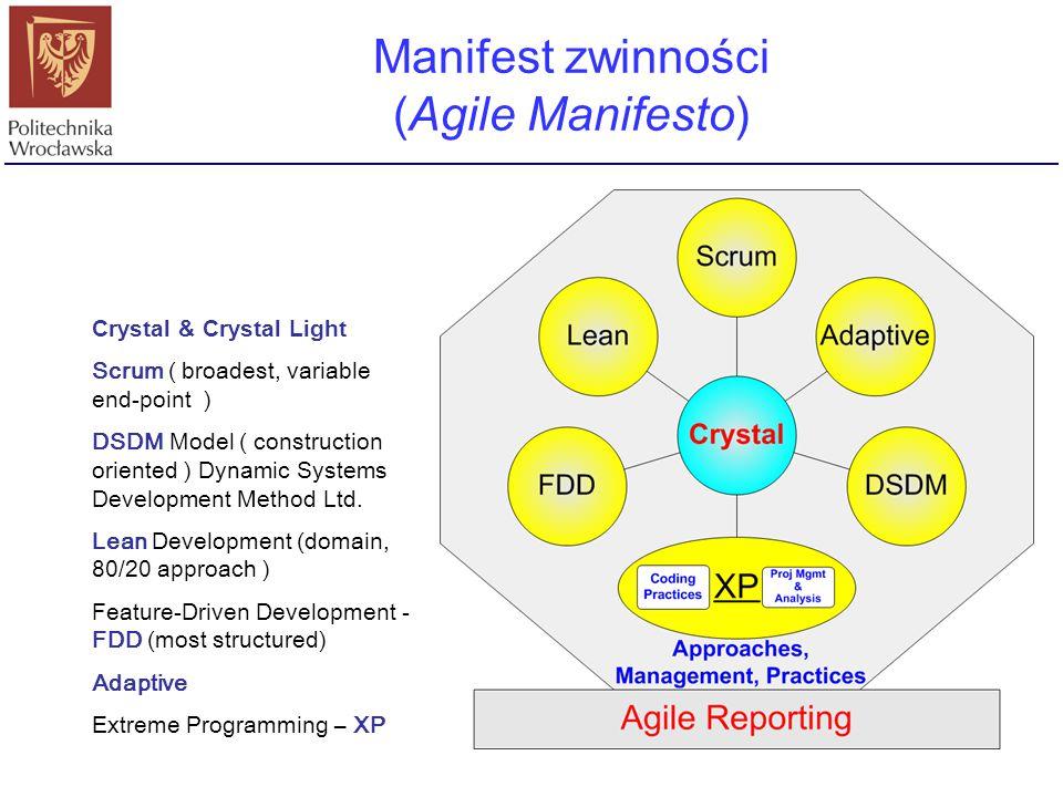 Manifest zwinności (Agile Manifesto) Crystal & Crystal Light Scrum ( broadest, variable end-point ) DSDM Model ( construction oriented ) Dynamic Syste