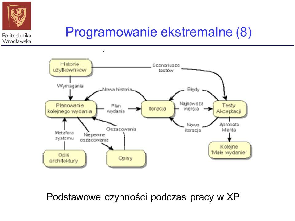 Programowanie ekstremalne (8) Podstawowe czynności podczas pracy w XP