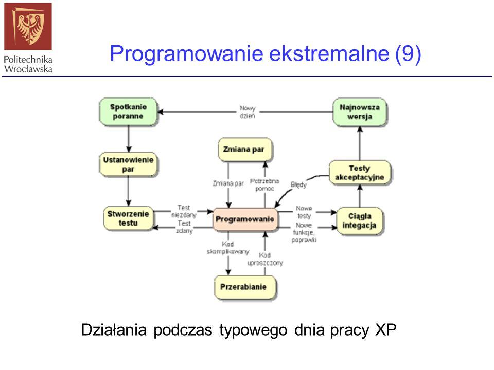 Programowanie ekstremalne (9) Działania podczas typowego dnia pracy XP