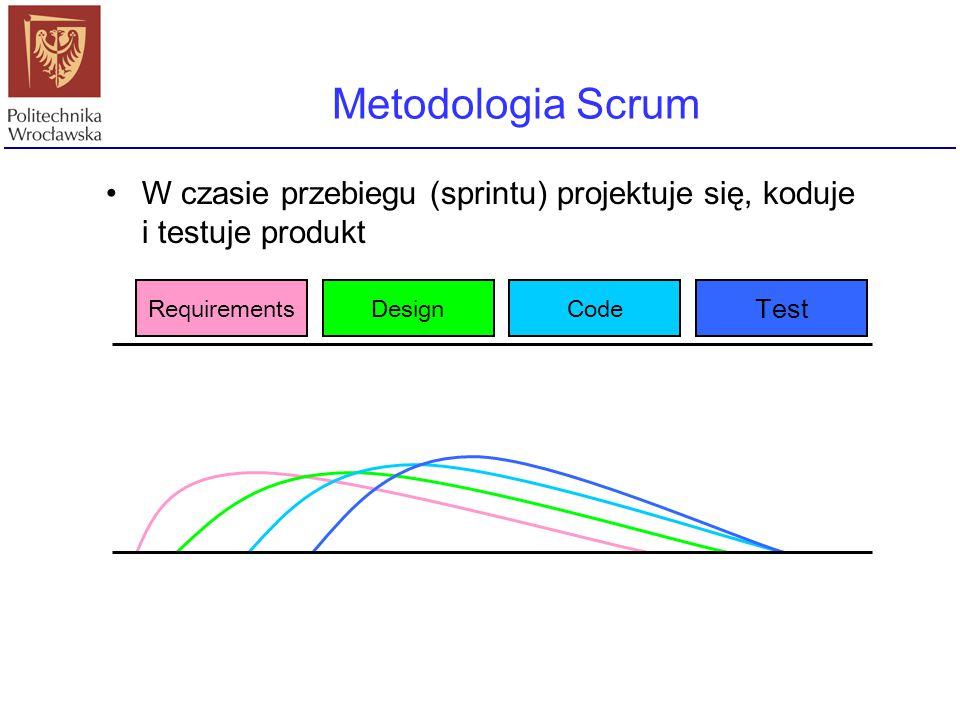 RequirementsDesignCode Test W czasie przebiegu (sprintu) projektuje się, koduje i testuje produkt