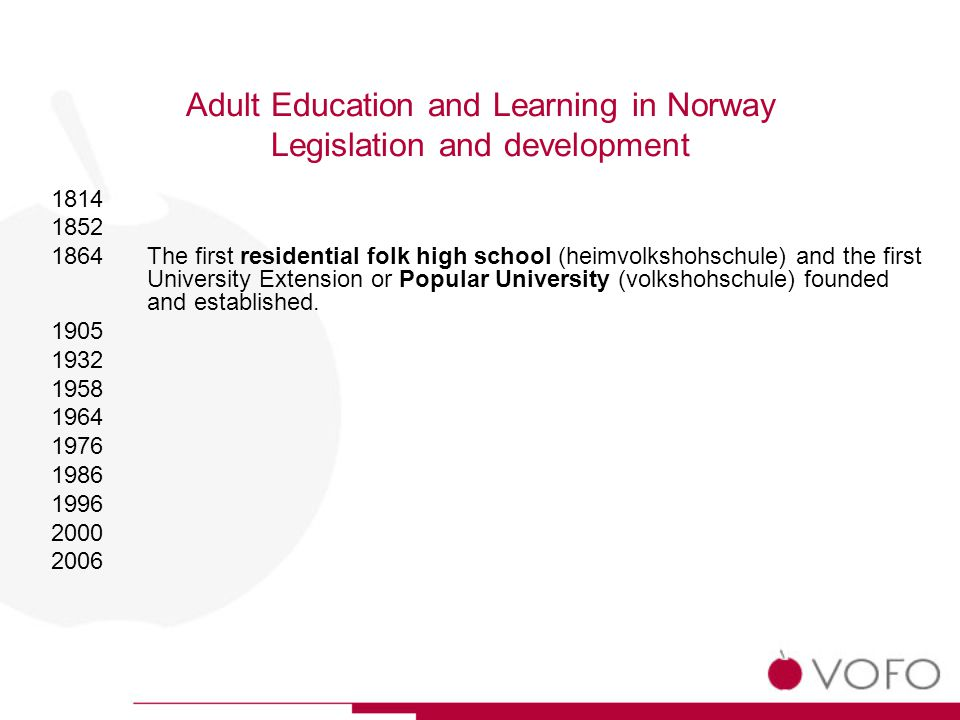 Adult Education and Learning in Norway Legislation and development The first residential folk high school (heimvolkshohschule) and the first University Extension or Popular University (volkshohschule) founded and established.