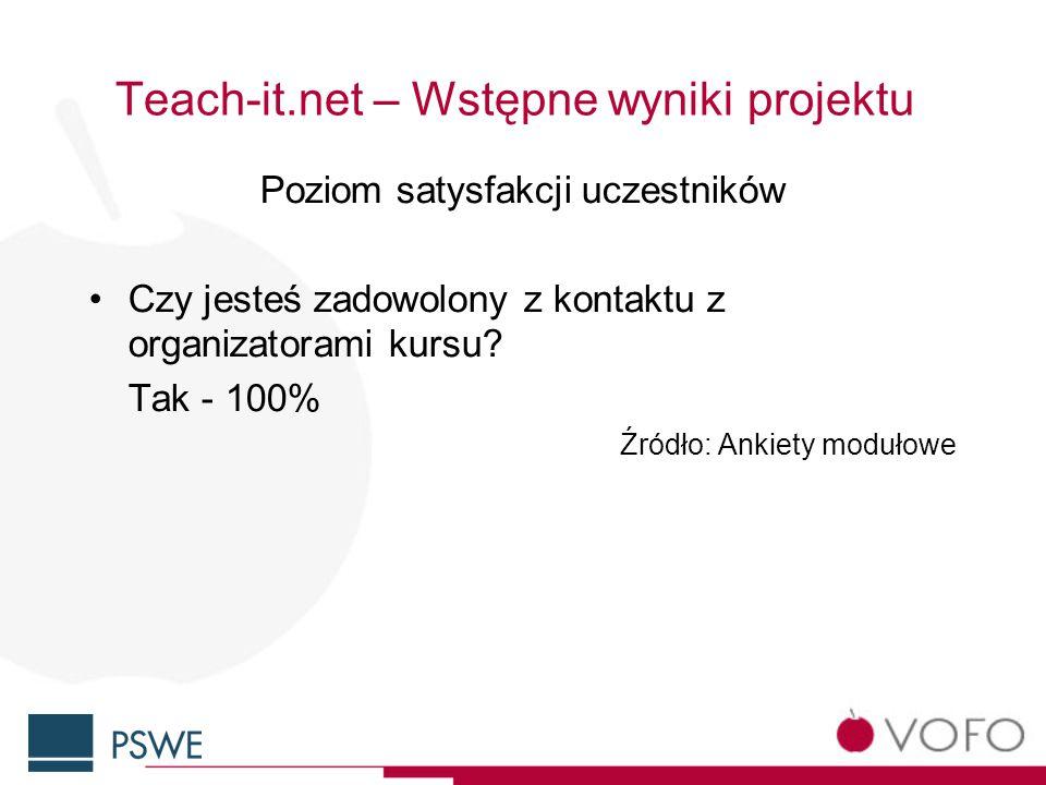Teach-it.net – Wstępne wyniki projektu Poziom satysfakcji uczestników Czy jesteś zadowolony z kontaktu z organizatorami kursu.