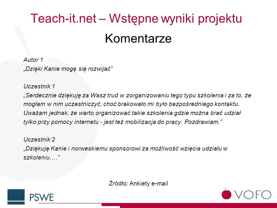 """Teach-it.net – Wstępne wyniki projektu Komentarze Autor 1 """"Dzięki Kanie mogę się rozwijać Uczestnik 1 """"Serdecznie dziękuję za Wasz trud w zorganizowaniu tego typu szkolenia i za to, że mogłam w nim uczestniczyć, choć brakowało mi było bezpośredniego kontaktu."""