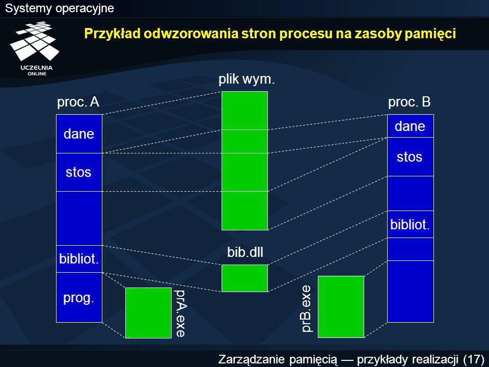 Systemy operacyjne Zarządzanie pamięcią — przykłady realizacji (17) Przykład odwzorowania stron procesu na zasoby pamięci prog.