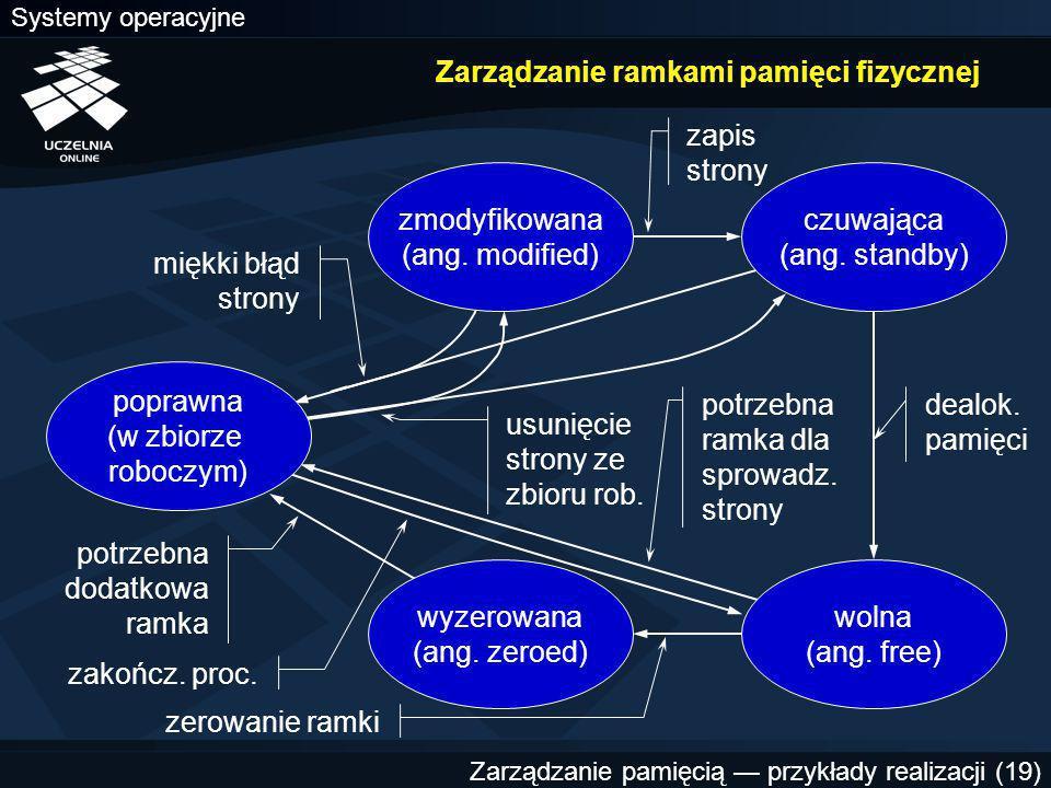 Systemy operacyjne Zarządzanie pamięcią — przykłady realizacji (19) Zarządzanie ramkami pamięci fizycznej zmodyfikowana (ang.