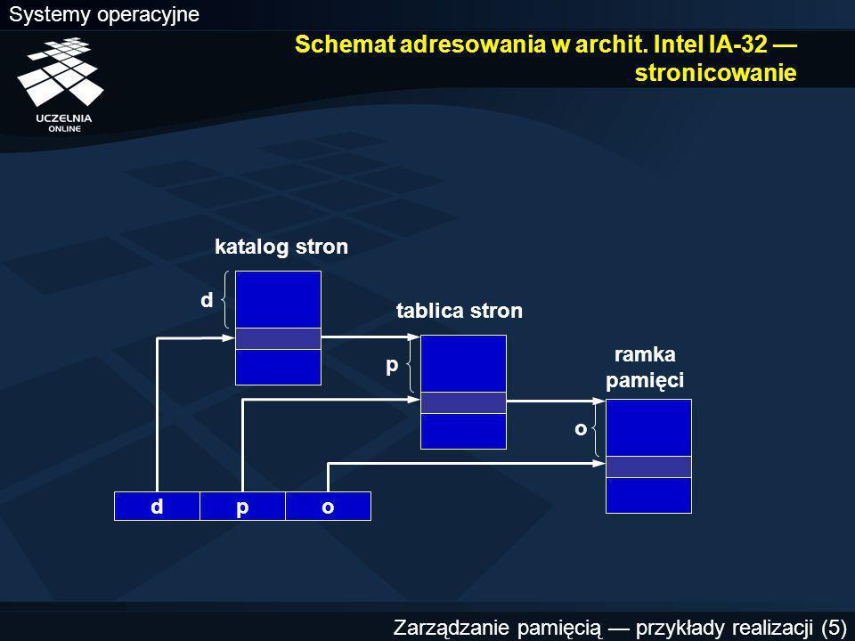 Systemy operacyjne Zarządzanie pamięcią — przykłady realizacji (5) Schemat adresowania w archit.