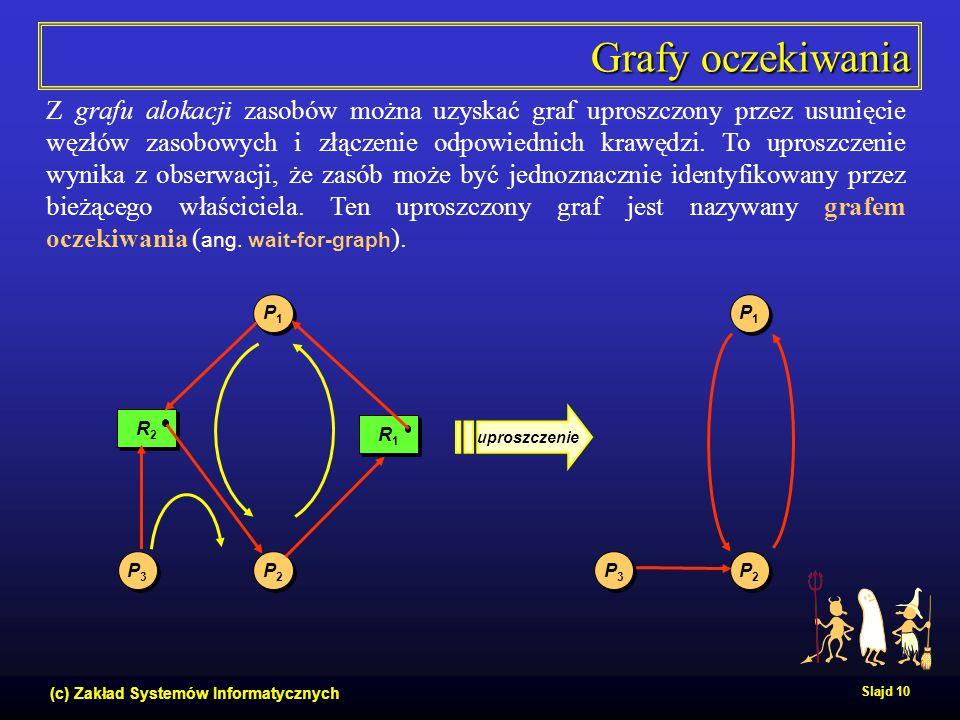 (c) Zakład Systemów Informatycznych Slajd 10 Grafy oczekiwania Z grafu alokacji zasobów można uzyskać graf uproszczony przez usunięcie węzłów zasobowy