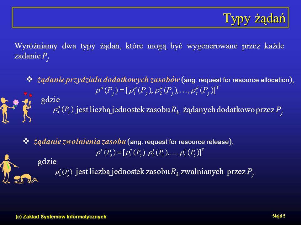 (c) Zakład Systemów Informatycznych Slajd 5 Typy żądań Wyróżniamy dwa typy żądań, które mogą być wygenerowane przez każde zadanie P j  żądanie przydz