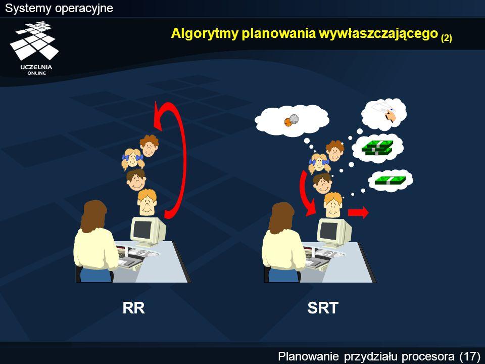 Systemy operacyjne Planowanie przydziału procesora (17) Algorytmy planowania wywłaszczającego (2) RRSRT