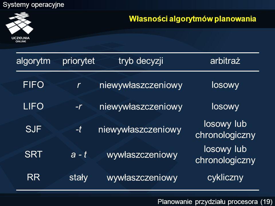 Systemy operacyjne Planowanie przydziału procesora (19) Własności algorytmów planowania arbitrażtryb decyzjipriorytetalgorytm losowy lub chronologiczn