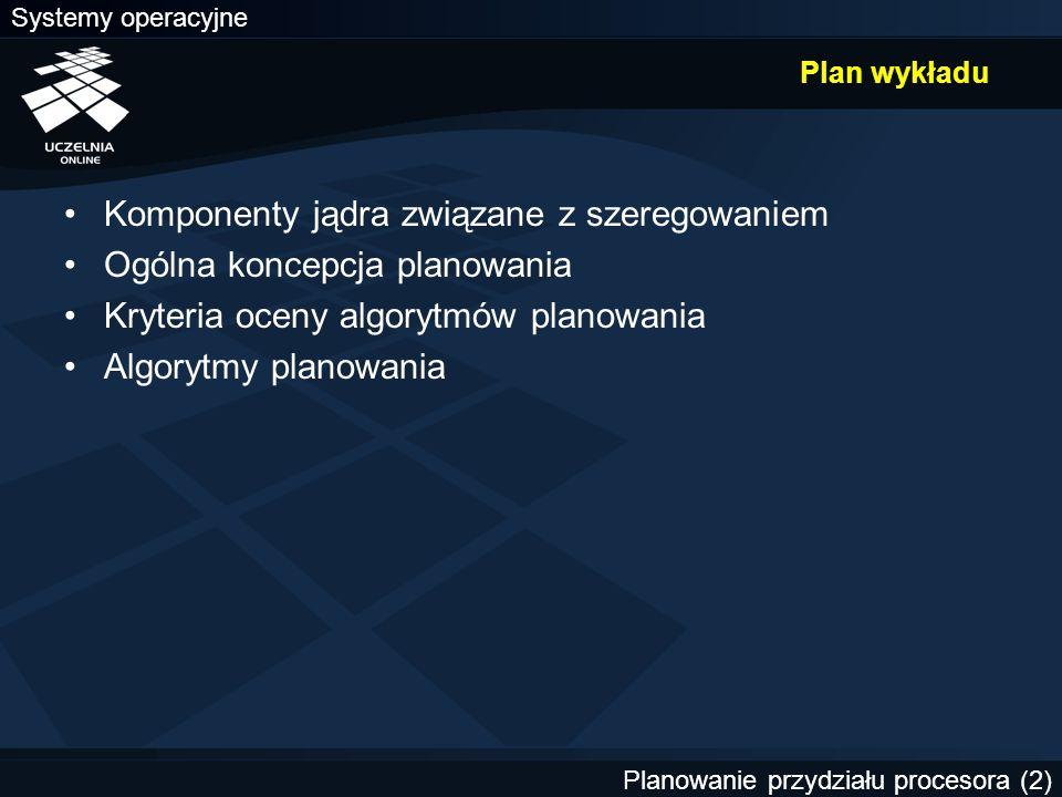 Planowanie przydziału procesora (2) Plan wykładu Komponenty jądra związane z szeregowaniem Ogólna koncepcja planowania Kryteria oceny algorytmów plano