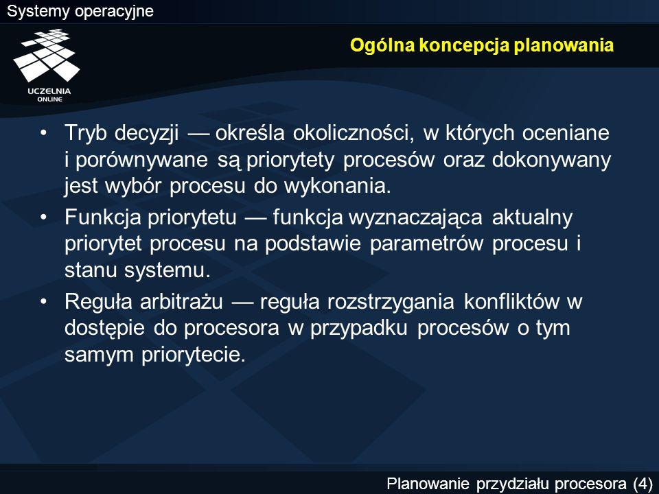 Systemy operacyjne Planowanie przydziału procesora (4) Ogólna koncepcja planowania Tryb decyzji — określa okoliczności, w których oceniane i porównywa