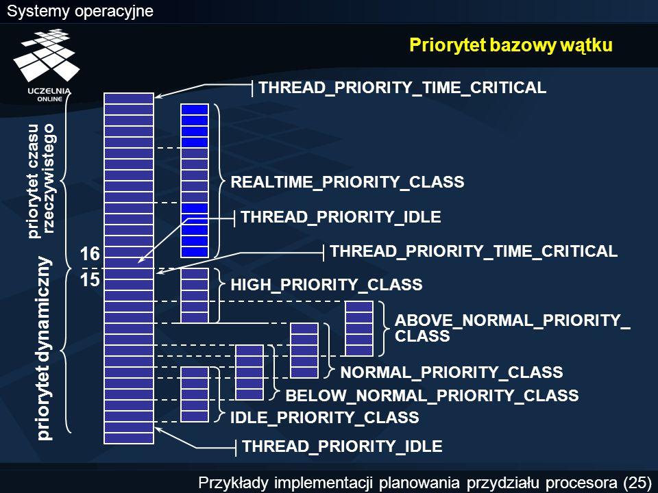 Systemy operacyjne Przykłady implementacji planowania przydziału procesora (25) Priorytet bazowy wątku 16 15 priorytet dynamiczny priorytet czasu rzec