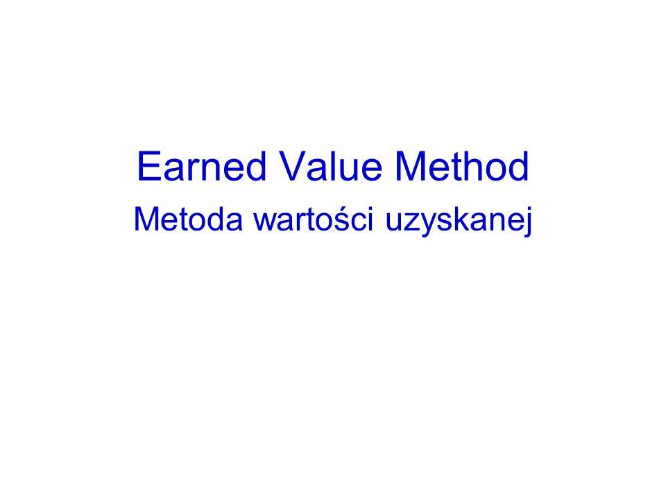 Earned Value Method Metoda wartości uzyskanej