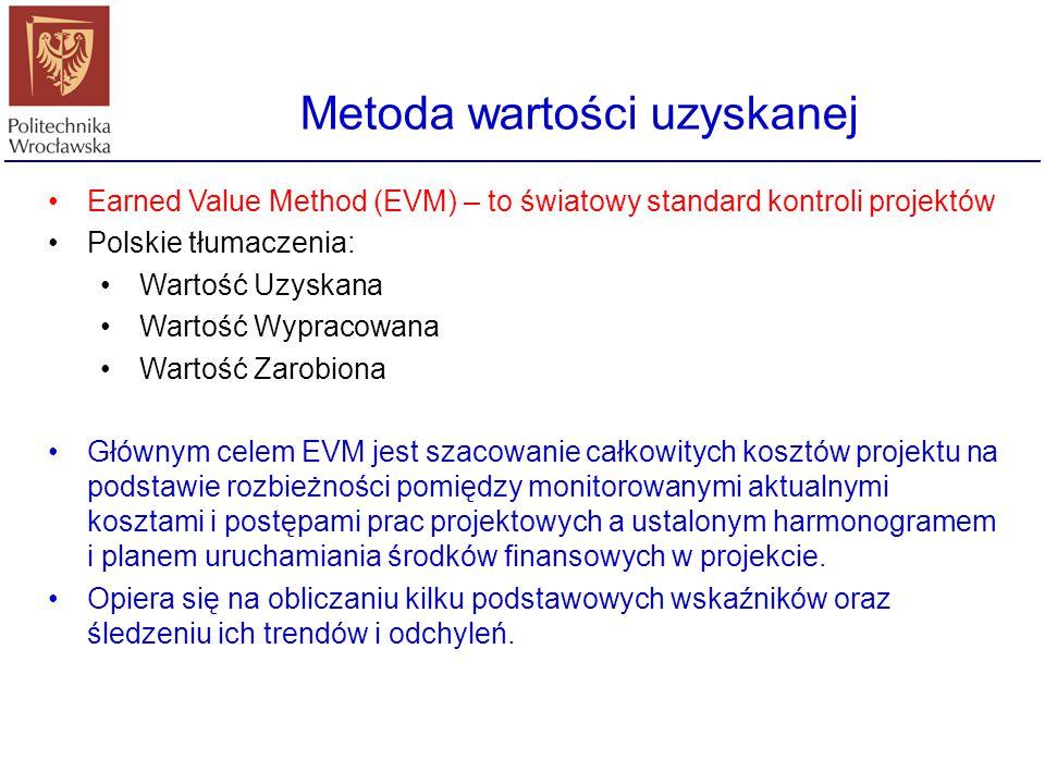 Earned Value Method (EVM) – to światowy standard kontroli projektów Polskie tłumaczenia: Wartość Uzyskana Wartość Wypracowana Wartość Zarobiona Główny