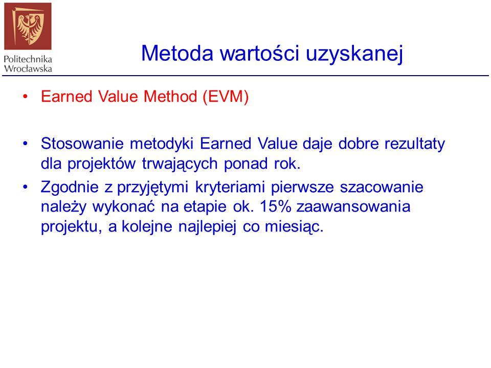 Metoda wartości uzyskanej Earned Value Method (EVM) Stosowanie metodyki Earned Value daje dobre rezultaty dla projektów trwających ponad rok. Zgodnie