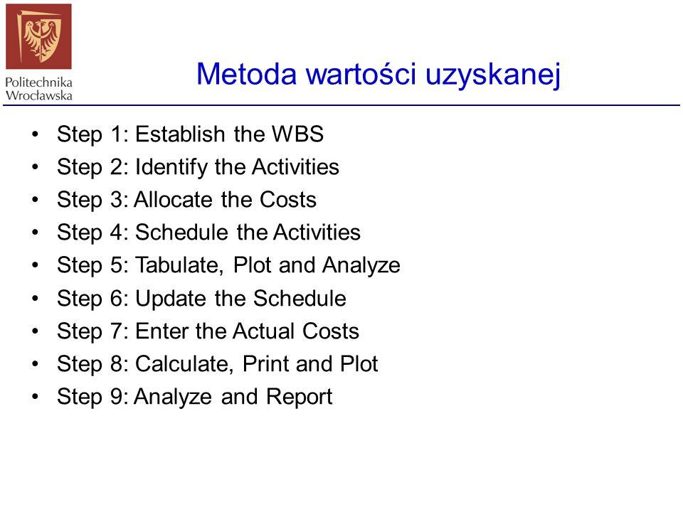 Metoda wartości uzyskanej Step 1: Establish the WBS Step 2: Identify the Activities Step 3: Allocate the Costs Step 4: Schedule the Activities Step 5: