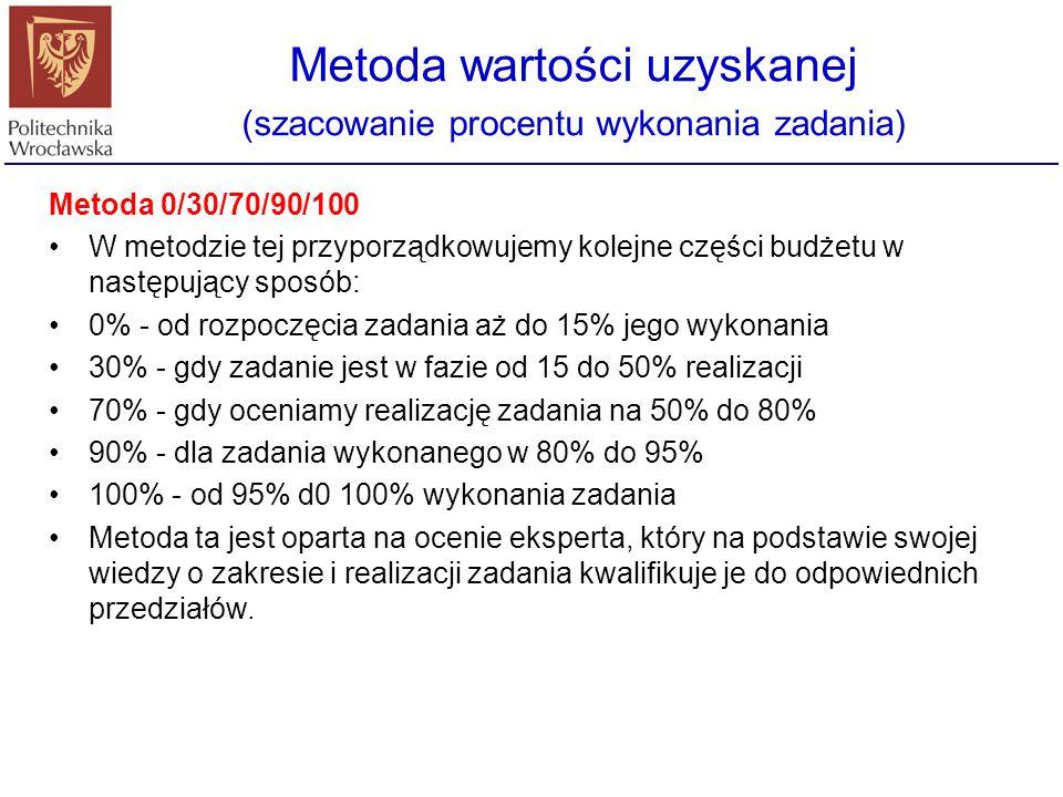 Metoda wartości uzyskanej (szacowanie procentu wykonania zadania) Metoda 0/30/70/90/100 W metodzie tej przyporządkowujemy kolejne części budżetu w nas