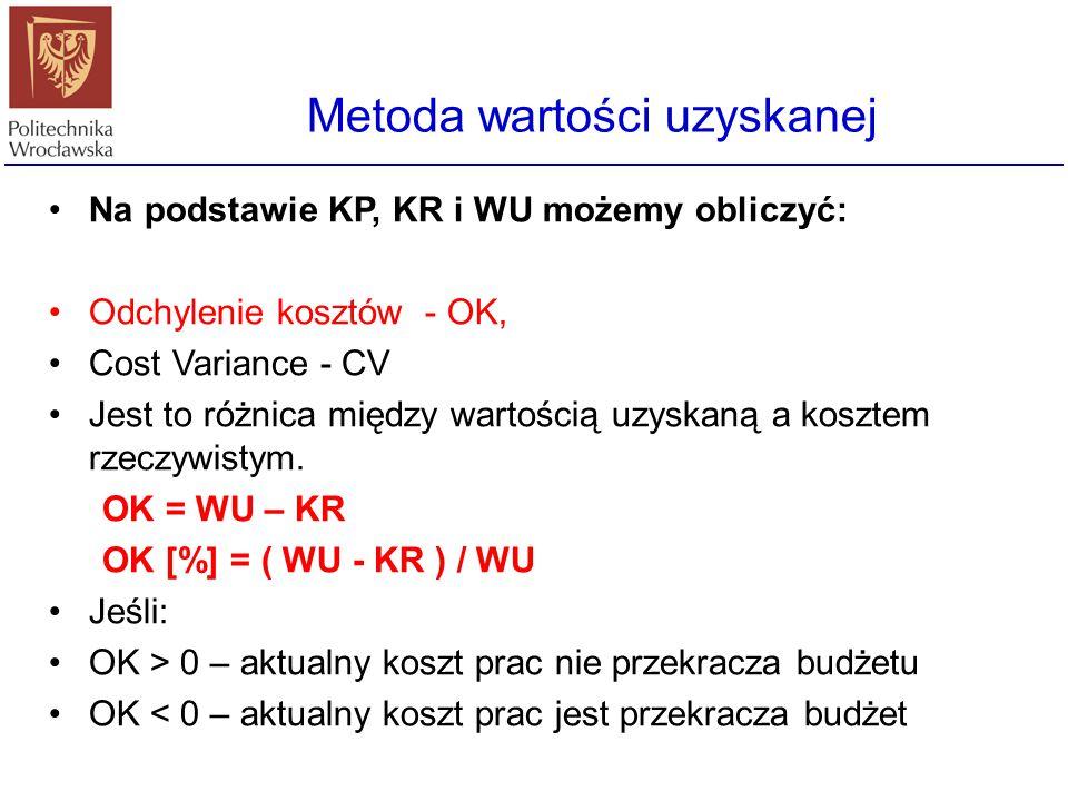 Metoda wartości uzyskanej Na podstawie KP, KR i WU możemy obliczyć: Odchylenie kosztów - OK, Cost Variance - CV Jest to różnica między wartością uzysk