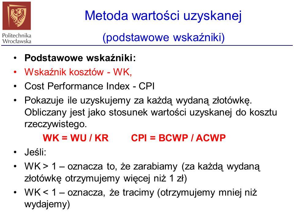 Metoda wartości uzyskanej (podstawowe wskaźniki) Podstawowe wskaźniki: Wskaźnik kosztów - WK, Cost Performance Index - CPI Pokazuje ile uzyskujemy za