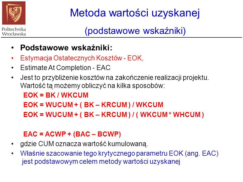 Metoda wartości uzyskanej (podstawowe wskaźniki) Podstawowe wskaźniki: Estymacja Ostatecznych Kosztów - EOK, Estimate At Completion - EAC Jest to przy