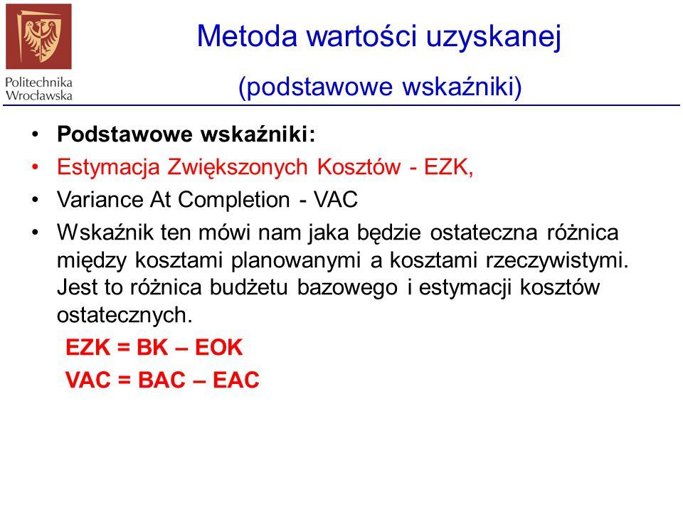 Metoda wartości uzyskanej (podstawowe wskaźniki) Podstawowe wskaźniki: Estymacja Zwiększonych Kosztów - EZK, Variance At Completion - VAC Wskaźnik ten