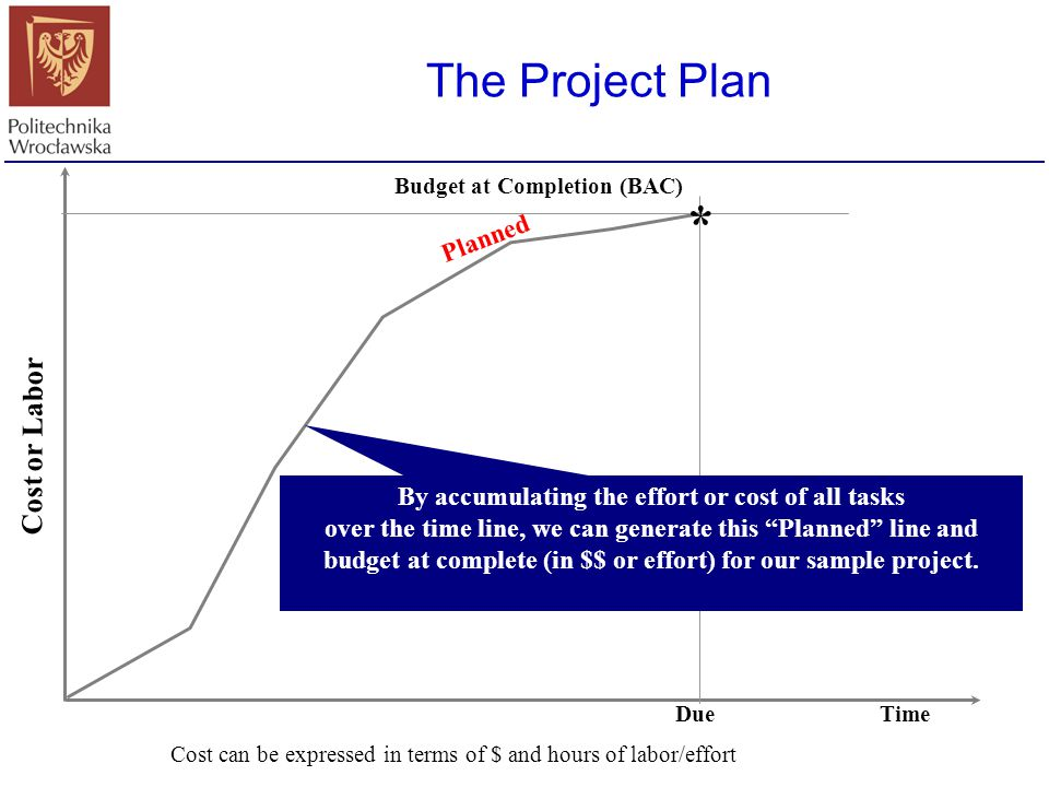 The Project Plan Cost or Labor Time Budget at Completion (BAC) * Planned Cost can be expressed in terms of $ and hours of labor/effort By accumulating