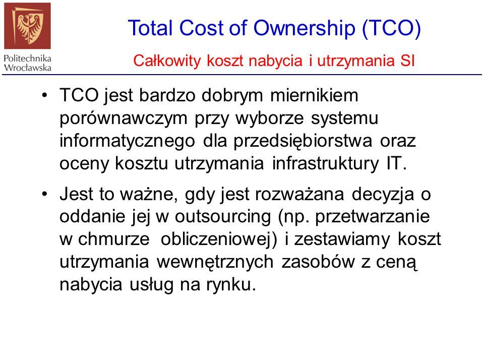 Total Cost of Ownership (TCO) Całkowity koszt nabycia i utrzymania SI Aby zmierzyć całkowite koszty posiadania systemu informatycznego wg Gartner Group (firmy która wymyśliła tą metodę) potrzebne dane dotyczące takich składników, jak: Capital - kapitał trwały, czyli sprzęt komputerowy i sieciowy (komputery PC, serwery, stacje robocze, koncentratory, routery, huby itp.), oprogramowanie (systemy operacyjne, oprogramowanie wspomagające zarządzanie siecią, systemy zarządzania bazami danych, oprogramowanie standardowe i specjalistyczne), okablowanie oraz urządzenia peryferyjne (klawiatury, myszki itp.).