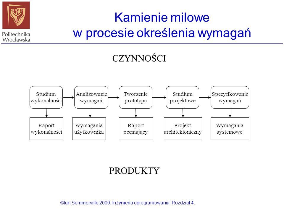 Kamienie milowe w procesie określenia wymagań ©Ian Sommerville 2000: Inżynieria oprogramowania. Rozdział 4. Studium wykonalności Analizowanie wymagań