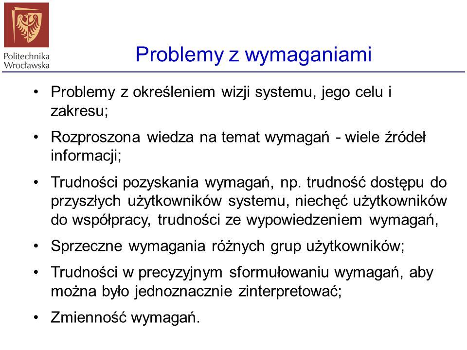 Problemy z wymaganiami Problemy z określeniem wizji systemu, jego celu i zakresu; Rozproszona wiedza na temat wymagań - wiele źródeł informacji; Trudn