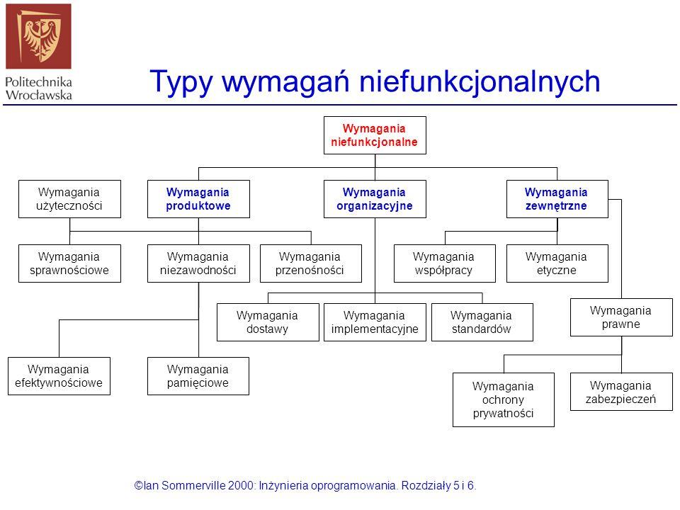 ©Ian Sommerville 2000: Inżynieria oprogramowania. Rozdziały 5 i 6. Typy wymagań niefunkcjonalnych Wymagania niefunkcjonalne Wymagania produktowe Wymag