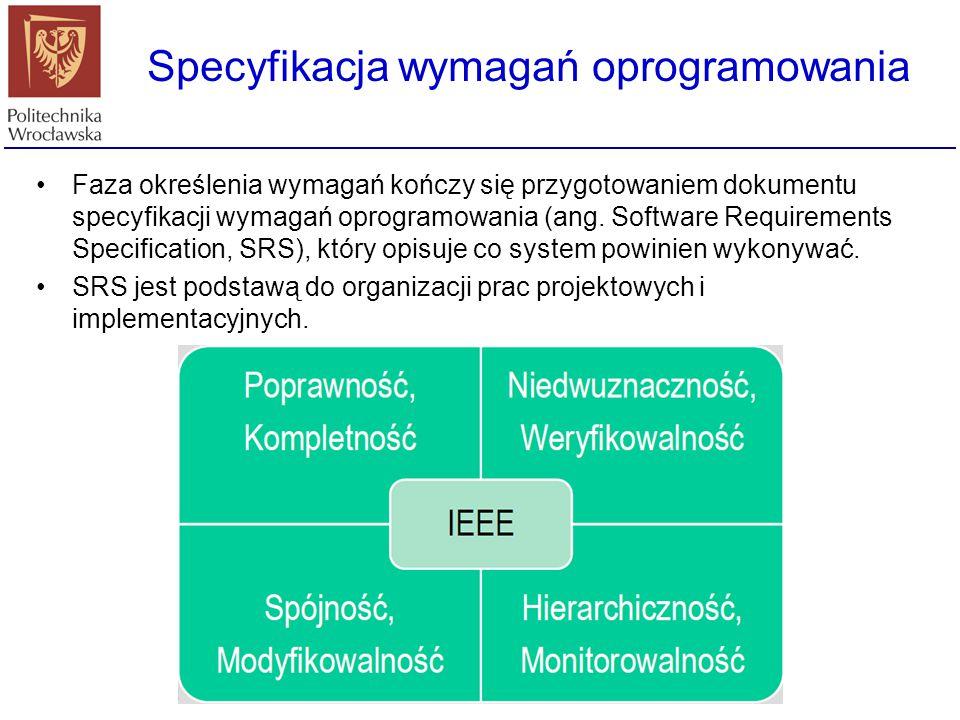 Specyfikacja wymagań oprogramowania Faza określenia wymagań kończy się przygotowaniem dokumentu specyfikacji wymagań oprogramowania (ang. Software Req