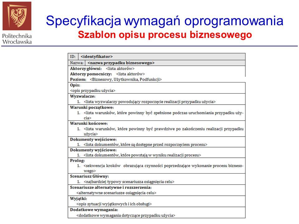 Specyfikacja wymagań oprogramowania Szablon opisu procesu biznesowego