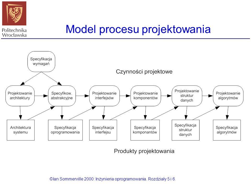 Model procesu projektowania ©Ian Sommerville 2000: Inżynieria oprogramowania. Rozdziały 5 i 6.