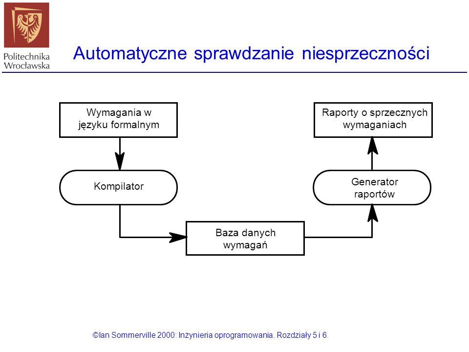 Automatyczne sprawdzanie niesprzeczności ©Ian Sommerville 2000: Inżynieria oprogramowania. Rozdziały 5 i 6. Wymagania w języku formalnym Kompilator Ba