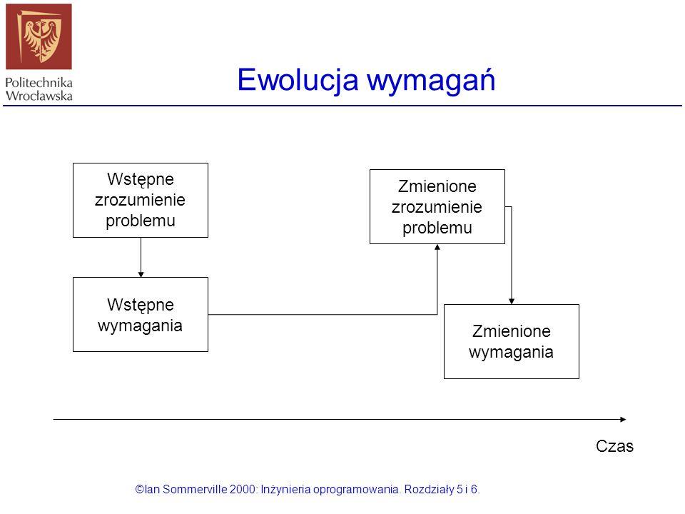 Ewolucja wymagań ©Ian Sommerville 2000: Inżynieria oprogramowania. Rozdziały 5 i 6. Czas Wstępne zrozumienie problemu Wstępne wymagania Zmienione zroz