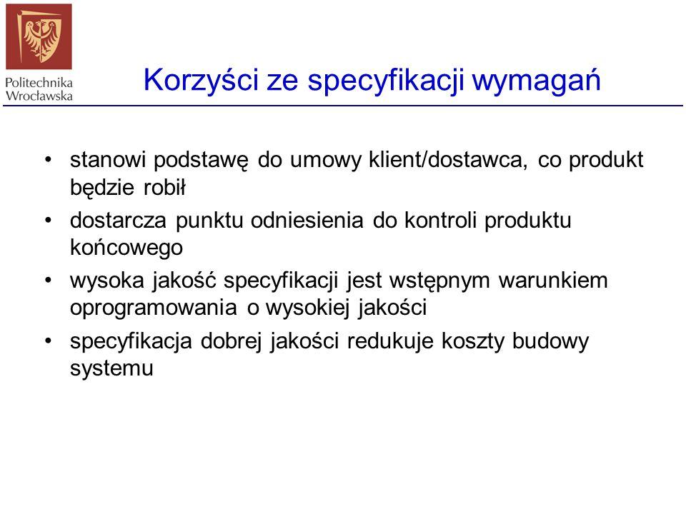 Lista sprawdzeń dla wymagania ©Ian Sommerville 2000: Inżynieria oprogramowania.