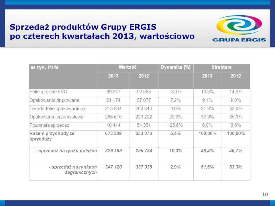 10 Sprzedaż produktów Grupy ERGIS po czterech kwartałach 2013, wartościowo w tys.