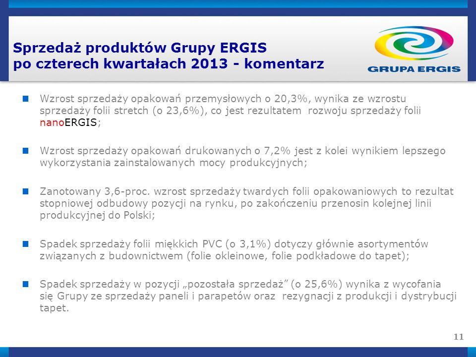 11 Sprzedaż produktów Grupy ERGIS po czterech kwartałach 2013 - komentarz Wzrost sprzedaży opakowań przemysłowych o 20,3%, wynika ze wzrostu sprzedaży folii stretch (o 23,6%), co jest rezultatem rozwoju sprzedaży folii nanoERGIS; Wzrost sprzedaży opakowań drukowanych o 7,2% jest z kolei wynikiem lepszego wykorzystania zainstalowanych mocy produkcyjnych; Zanotowany 3,6-proc.
