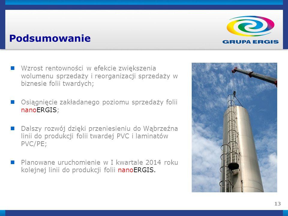 13 Podsumowanie Wzrost rentowności w efekcie zwiększenia wolumenu sprzedaży i reorganizacji sprzedaży w biznesie folii twardych; Osiągnięcie zakładanego poziomu sprzedaży folii nanoERGIS; Dalszy rozwój dzięki przeniesieniu do Wąbrzeźna linii do produkcji folii twardej PVC i laminatów PVC/PE; Planowane uruchomienie w I kwartale 2014 roku kolejnej linii do produkcji folii nanoERGIS.